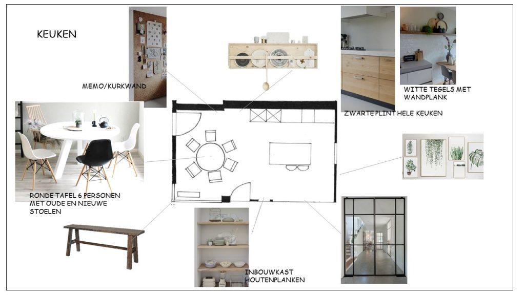plattegrond keuken interieuradvies Boekel