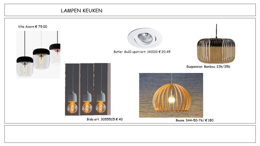 Armaturenoverzicht keuken interieuradvies Boekel