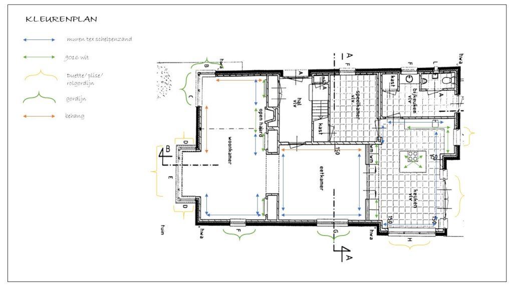 plattegrondindeling interieuradvies Zeeland