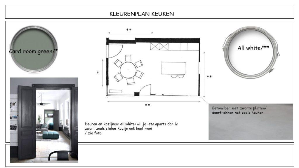 Kleurenplan interieurontwerp Boekel