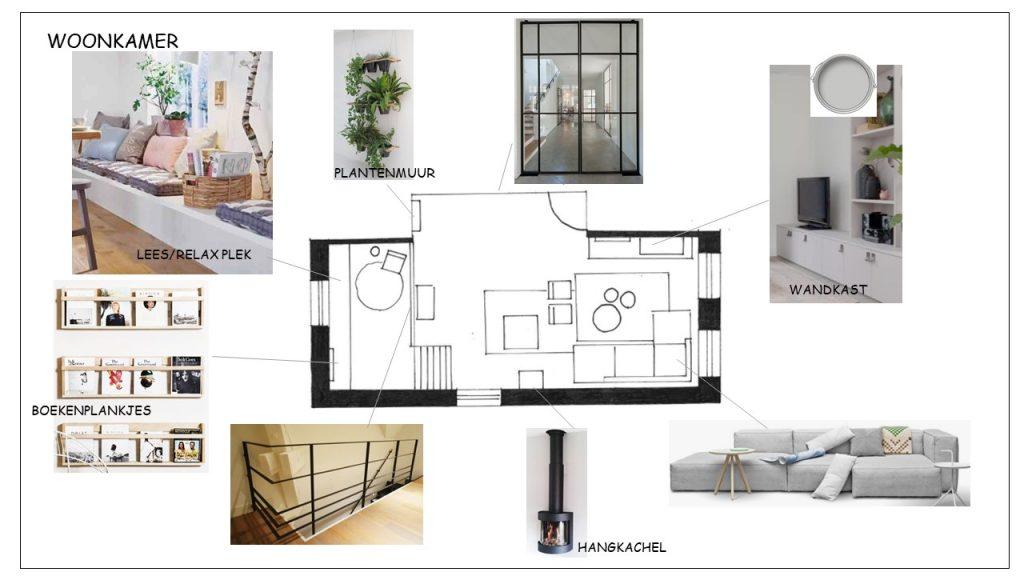 Meubelplan woonkamer interieurontwerp Boekel